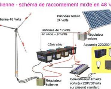 Système hybride éolienne/solaire