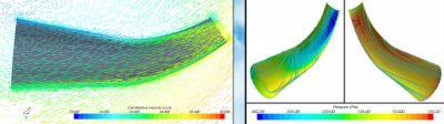 Simulation du flux d'air sur une pale Nheowind 3D
