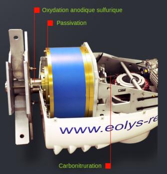 Traitement matériaux Eolys
